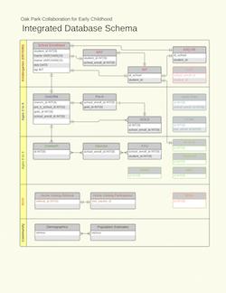 DatabaseSchema250px